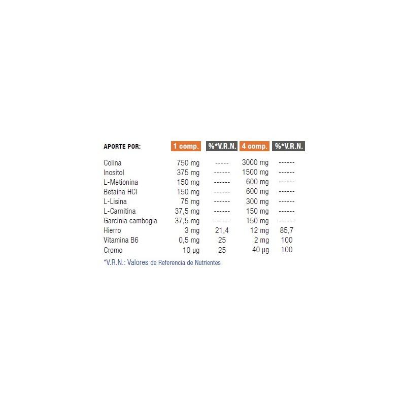 Tested vitamin C - 1000